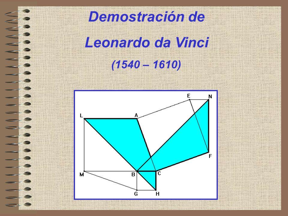 Demostración de Leonardo da Vinci