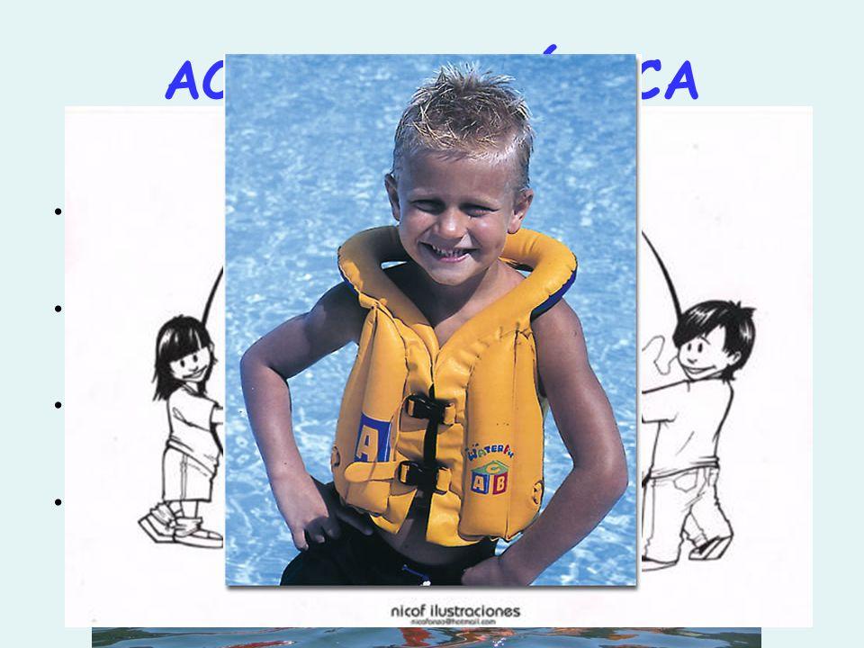 ACTIVIDAD FÍSICA Teoría de remo: kayak y canoa