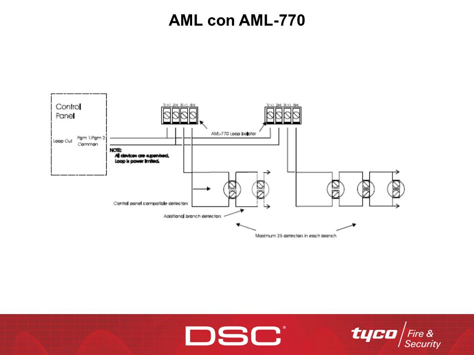 AML con AML-770
