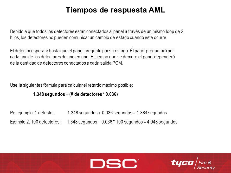 Tiempos de respuesta AML