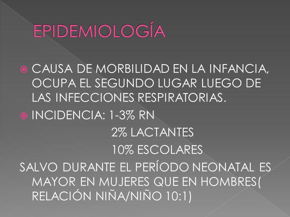 EPIDEMIOLOGÍA CAUSA DE MORBILIDAD EN LA INFANCIA, OCUPA EL SEGUNDO LUGAR LUEGO DE LAS INFECCIONES RESPIRATORIAS.