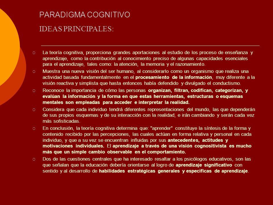PARADIGMA COGNITIVO IDEAS PRINCIPALES: