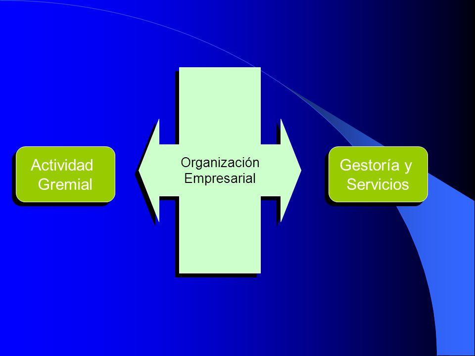Organización Empresarial Actividad Gremial Gestoría y Servicios
