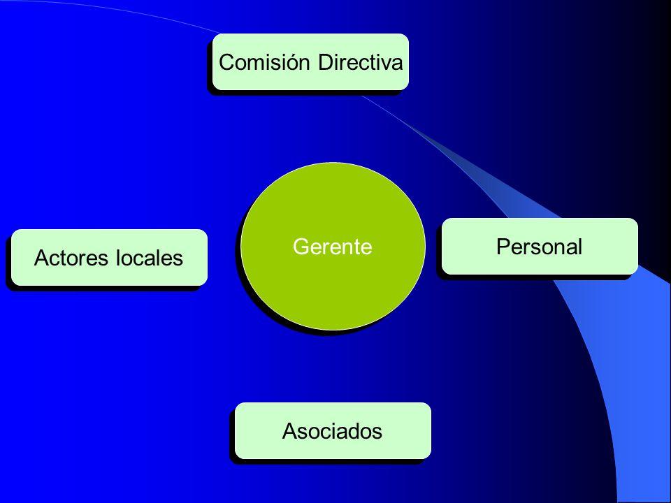 Comisión Directiva Gerente Personal Actores locales Asociados