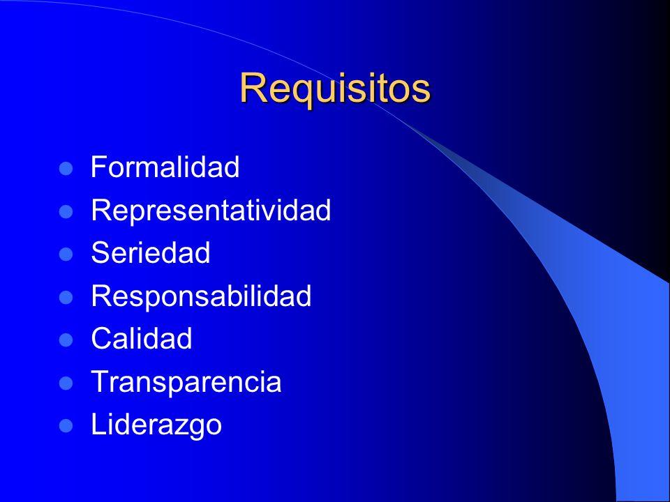 Requisitos Formalidad Representatividad Seriedad Responsabilidad