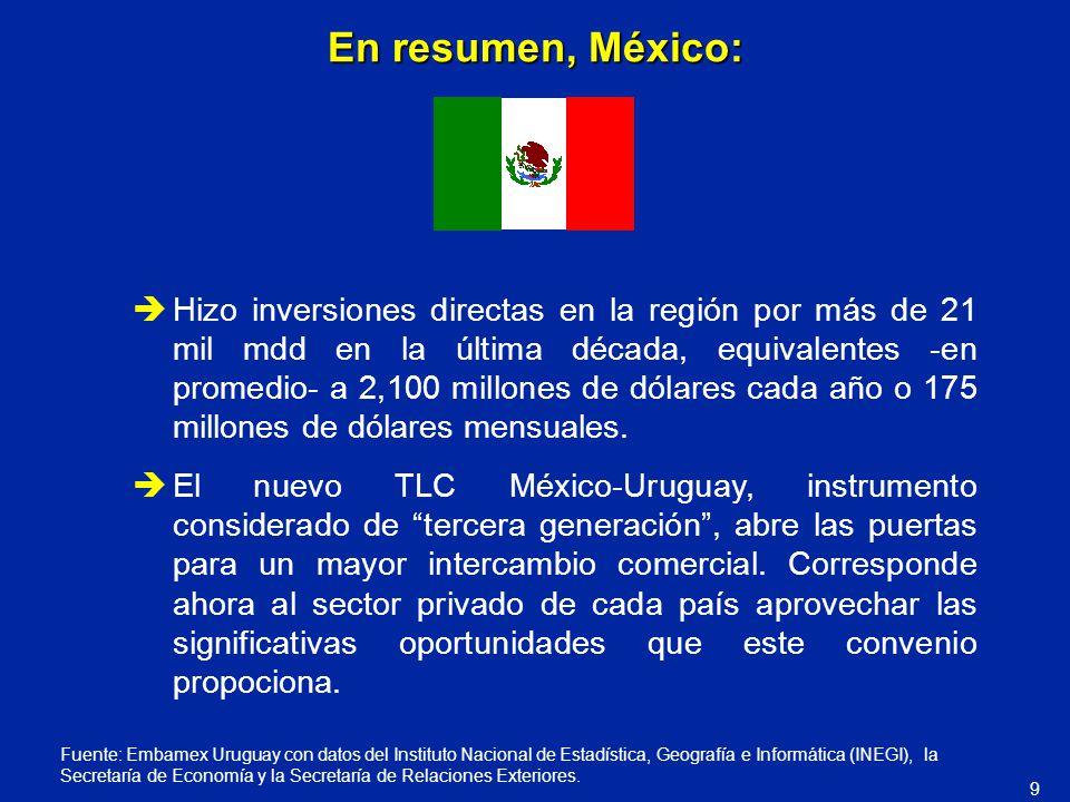 En resumen, México: