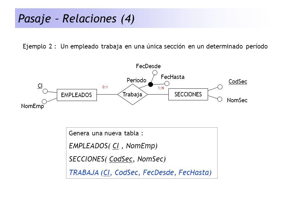 Pasaje – Relaciones (4) EMPLEADOS( CI , NomEmp)