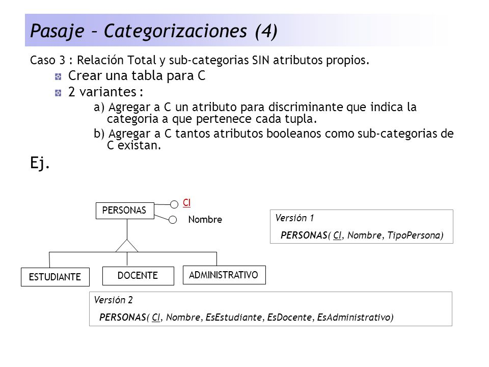 Pasaje – Categorizaciones (4)