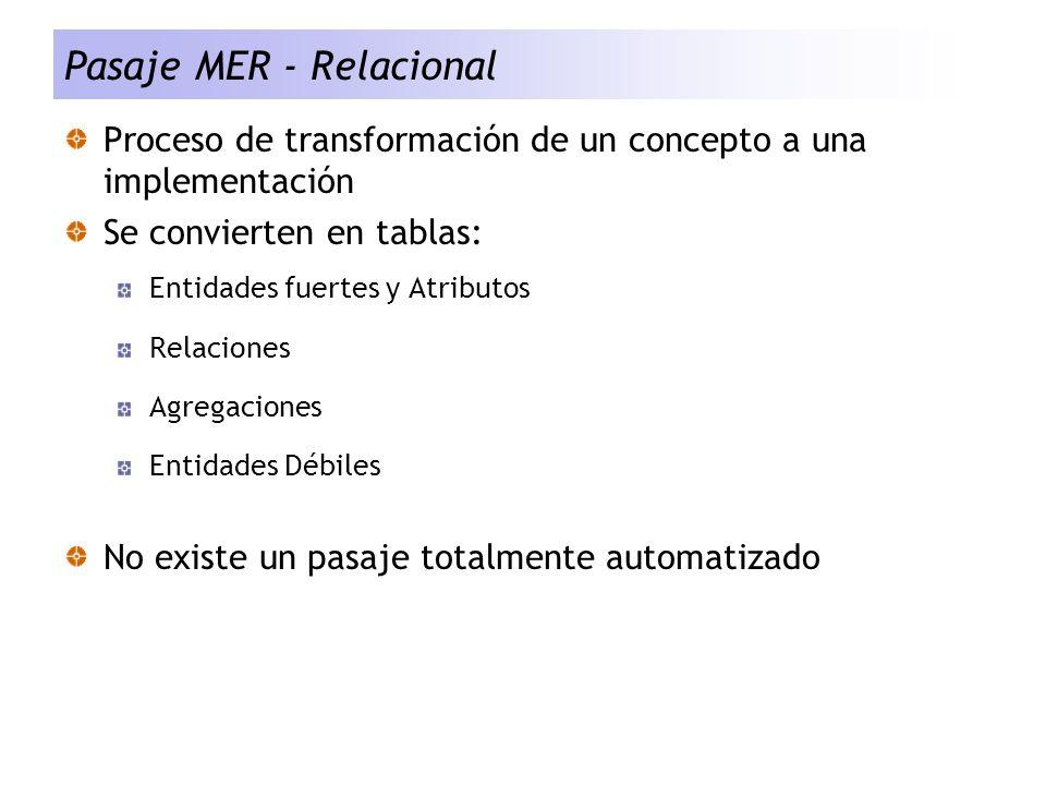 Pasaje MER - Relacional