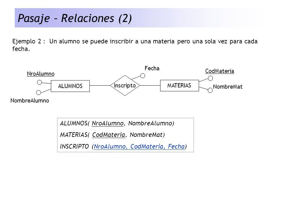 Pasaje – Relaciones (2) Ejemplo 2 : Un alumno se puede inscribir a una materia pero una sola vez para cada fecha.