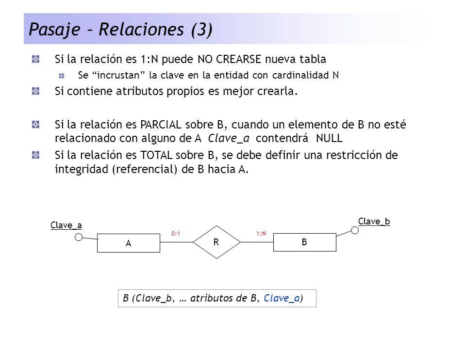 Pasaje – Relaciones (3) Si la relación es 1:N puede NO CREARSE nueva tabla. Se incrustan la clave en la entidad con cardinalidad N.