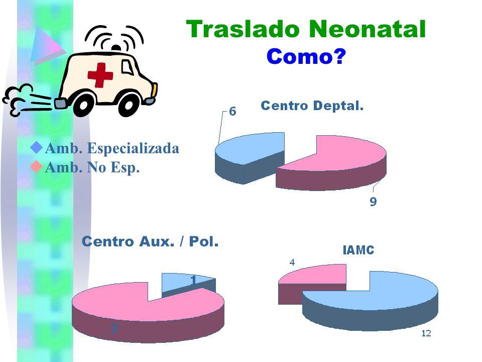 Traslado Neonatal Como Ingresos anuales de otros centros