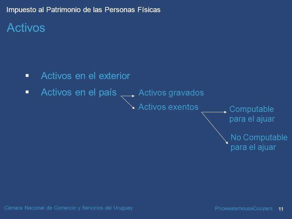 Activos Activos en el exterior Activos en el país Activos gravados