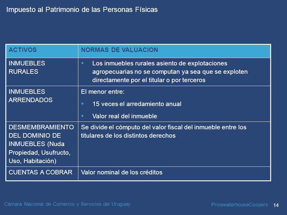 ACTIVOS NORMAS DE VALUACION. INMUEBLES RURALES.