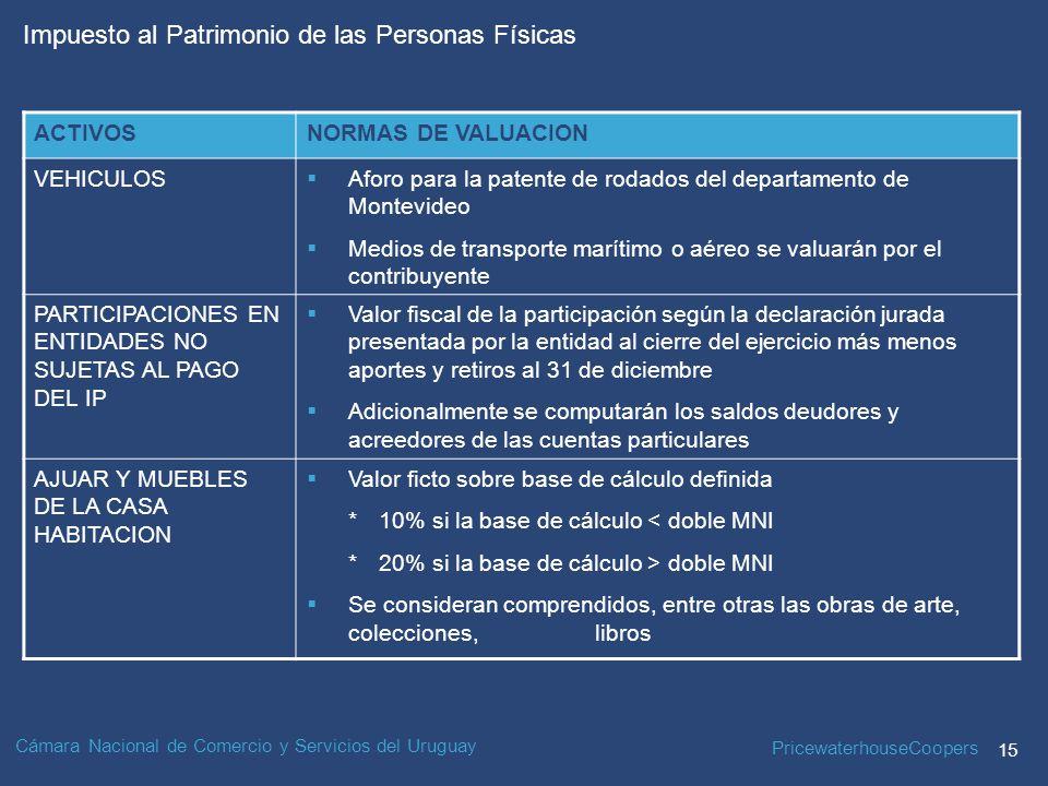 ACTIVOS NORMAS DE VALUACION. VEHICULOS. Aforo para la patente de rodados del departamento de Montevideo.