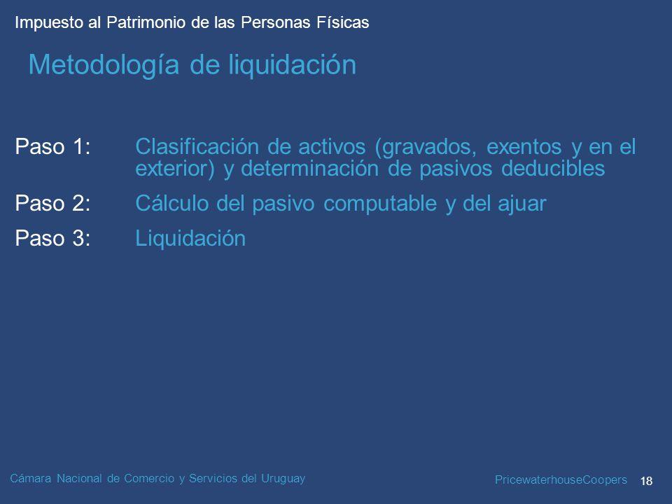 Metodología de liquidación