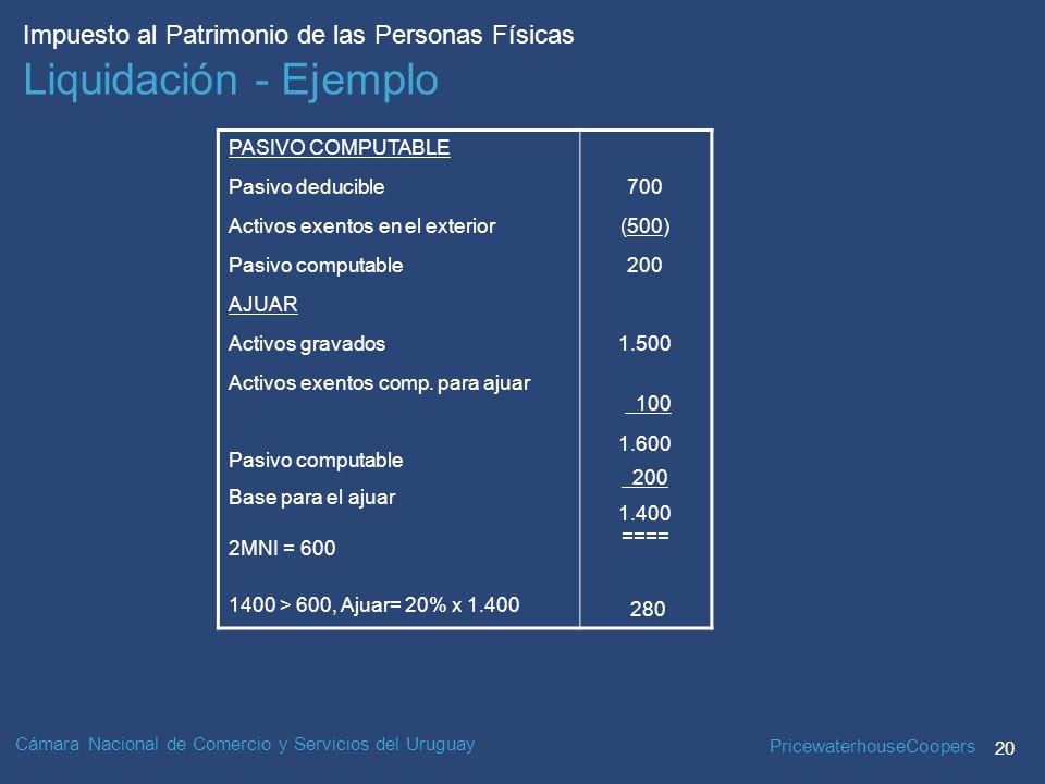 Liquidación - Ejemplo PASIVO COMPUTABLE Pasivo deducible