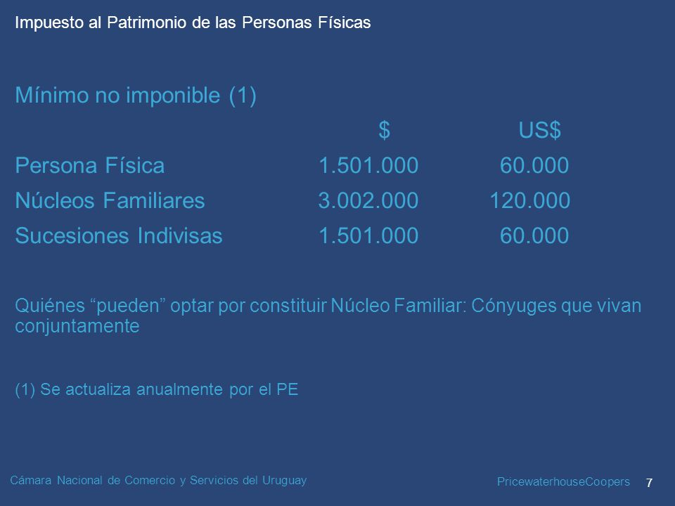Mínimo no imponible (1) $ US$ Persona Física 1.501.000 60.000