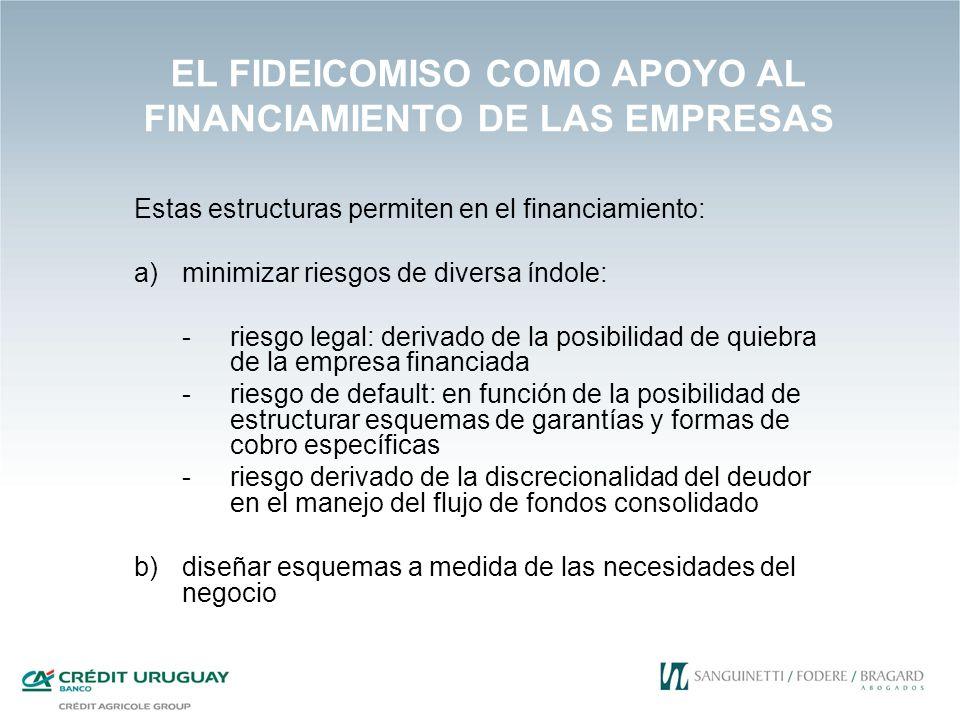 EL FIDEICOMISO COMO APOYO AL FINANCIAMIENTO DE LAS EMPRESAS