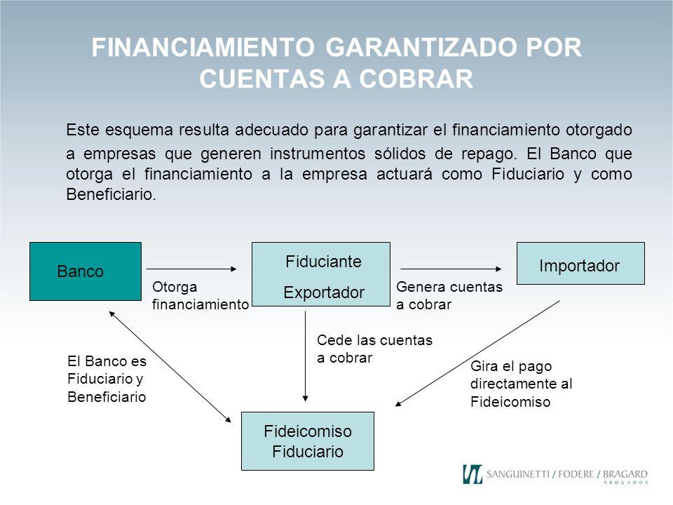 FINANCIAMIENTO GARANTIZADO POR CUENTAS A COBRAR
