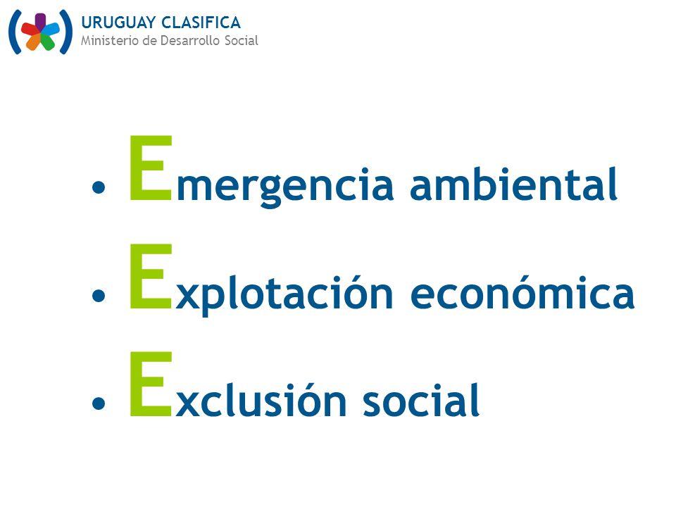 Emergencia ambiental Explotación económica Exclusión social