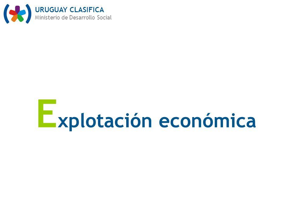 Explotación económica