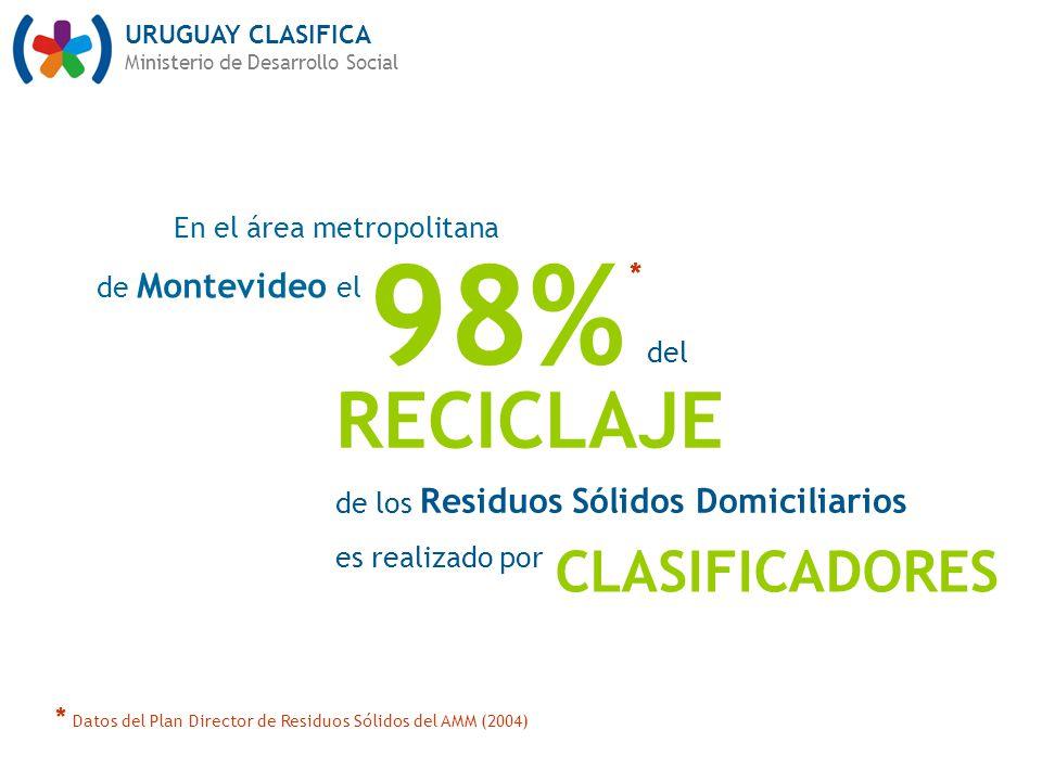 98% RECICLAJE CLASIFICADORES En el área metropolitana de Montevideo el