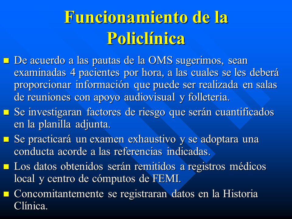 Funcionamiento de la Policlínica