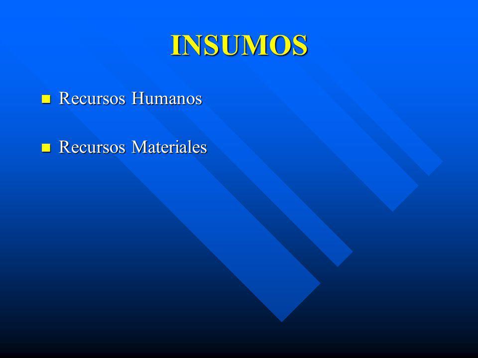 INSUMOS Recursos Humanos Recursos Materiales