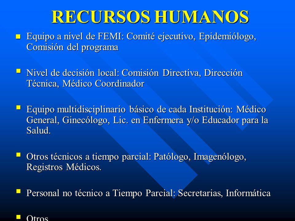 RECURSOS HUMANOS Equipo a nivel de FEMI: Comité ejecutivo, Epidemiólogo, Comisión del programa.