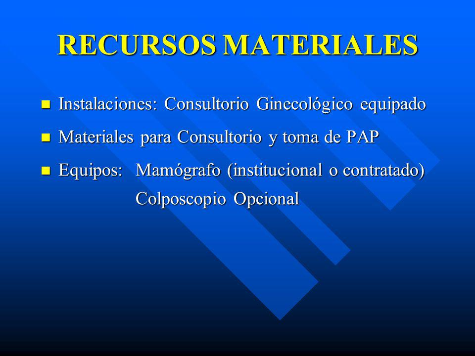 RECURSOS MATERIALES Instalaciones: Consultorio Ginecológico equipado