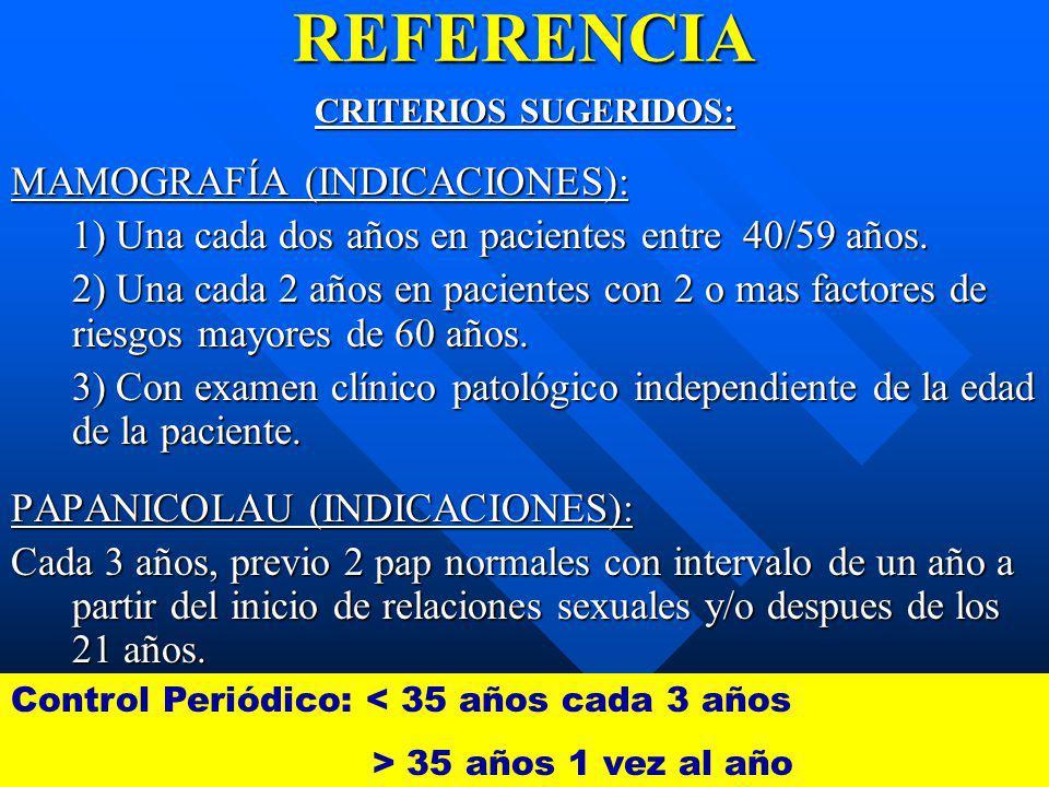 REFERENCIA MAMOGRAFÍA (INDICACIONES):