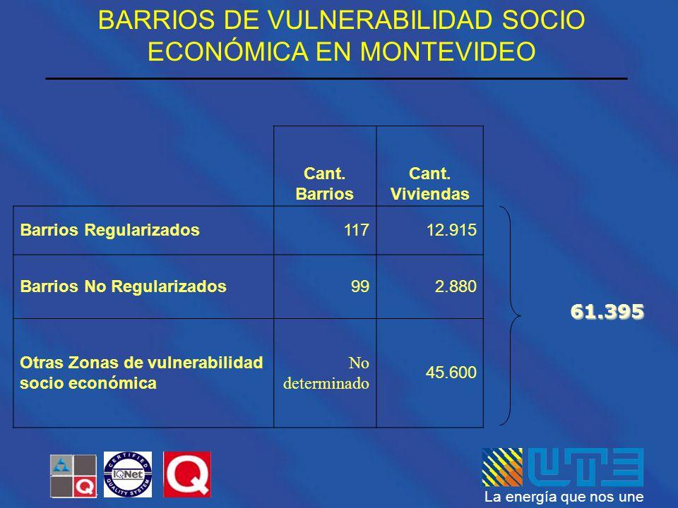 BARRIOS DE VULNERABILIDAD SOCIO ECONÓMICA EN MONTEVIDEO