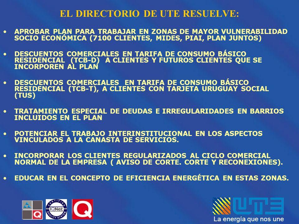EL DIRECTORIO DE UTE RESUELVE: