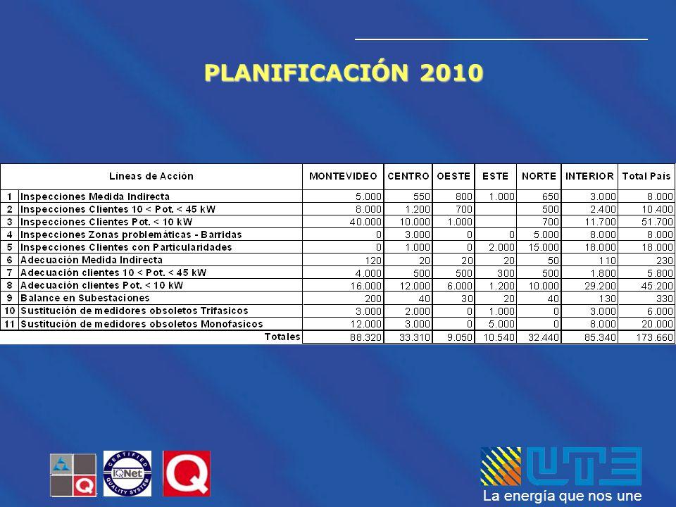 PLANIFICACIÓN 2010