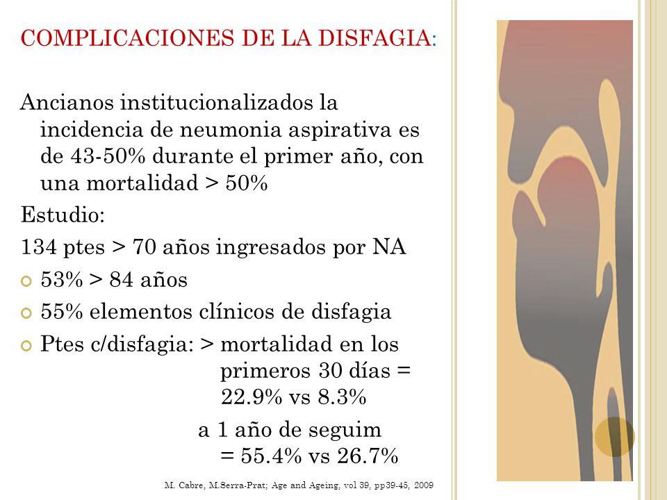 COMPLICACIONES DE LA DISFAGIA: