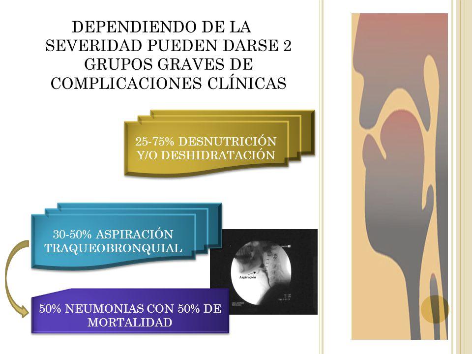 DEPENDIENDO DE LA SEVERIDAD PUEDEN DARSE 2 GRUPOS GRAVES DE COMPLICACIONES CLÍNICAS