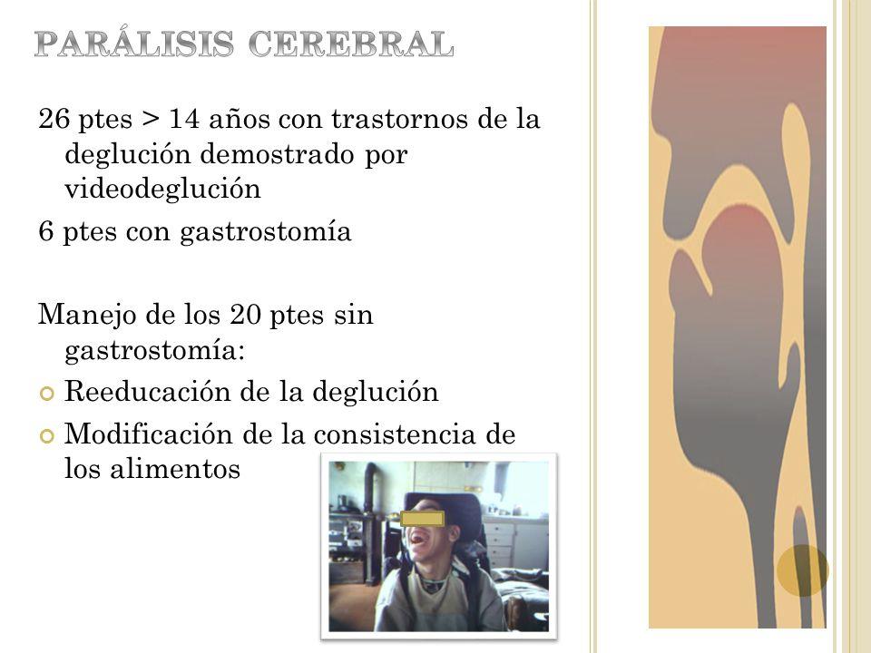 26 ptes > 14 años con trastornos de la deglución demostrado por videodeglución