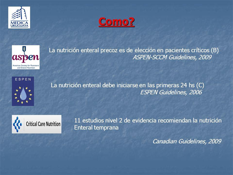Como La nutrición enteral precoz es de elección en pacientes críticos (B) ASPEN-SCCM Guidelines, 2009.