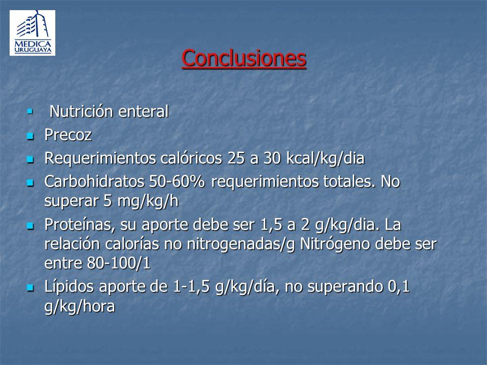 Conclusiones Nutrición enteral Precoz