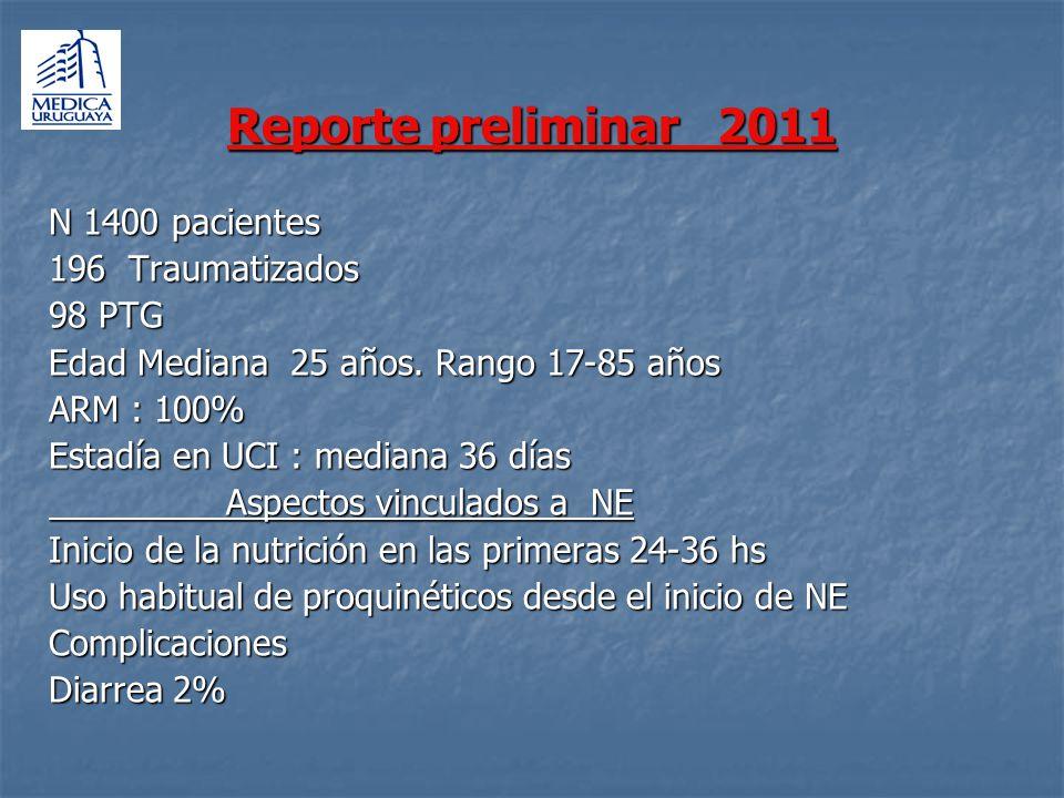 Reporte preliminar 2011 N 1400 pacientes 196 Traumatizados 98 PTG