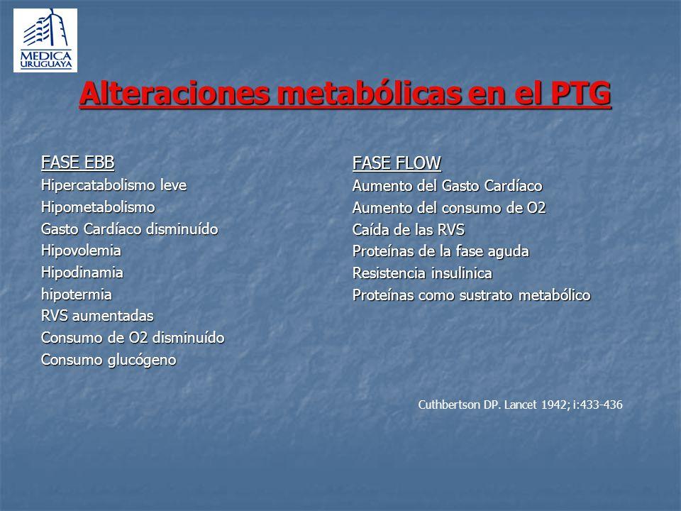 Alteraciones metabólicas en el PTG