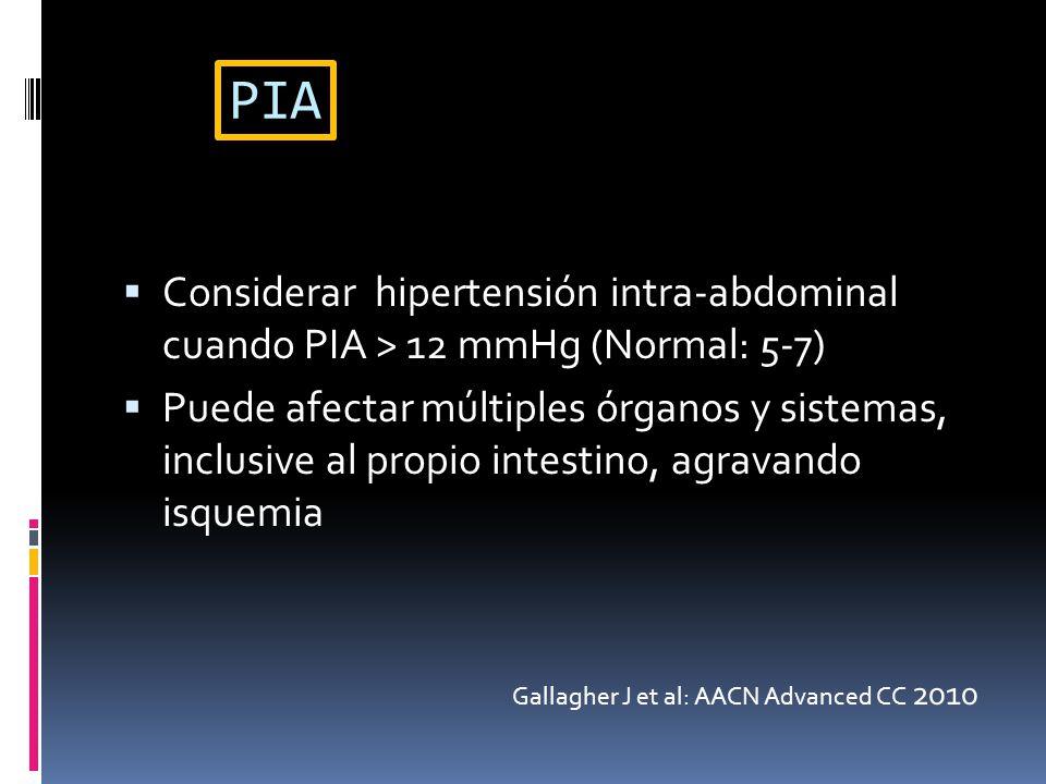 PIA Considerar hipertensión intra-abdominal cuando PIA > 12 mmHg (Normal: 5-7)