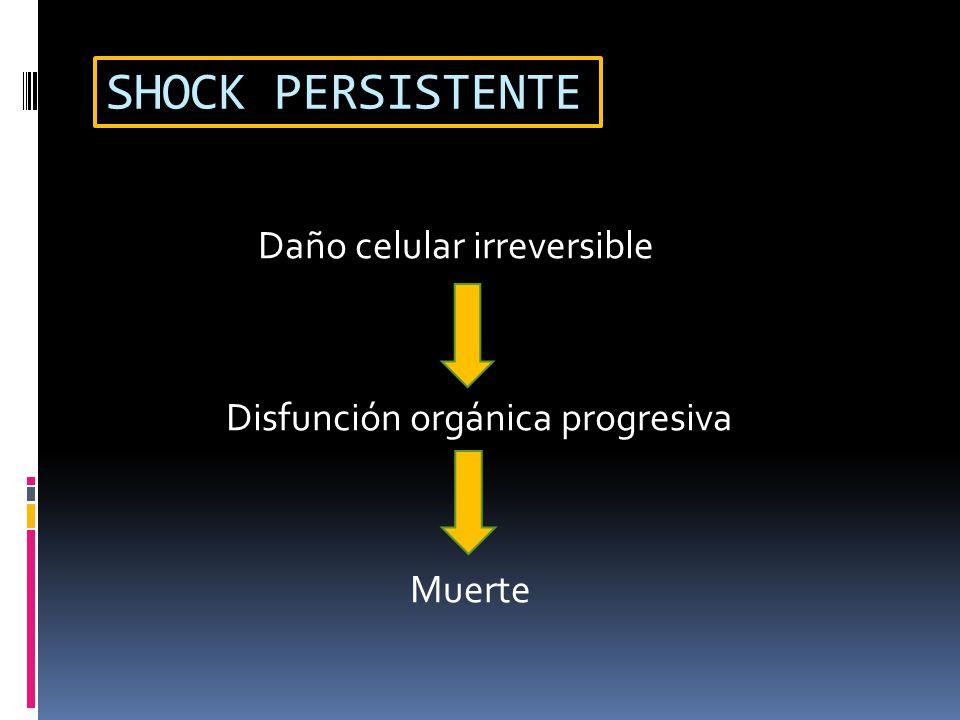 SHOCK PERSISTENTE Daño celular irreversible