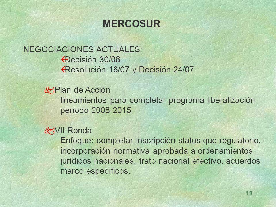 MERCOSUR NEGOCIACIONES ACTUALES: Decisión 30/06