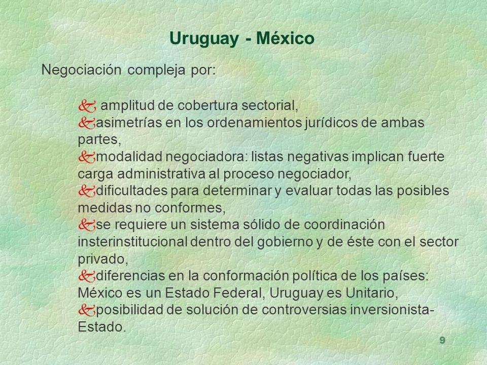 Uruguay - México Negociación compleja por: