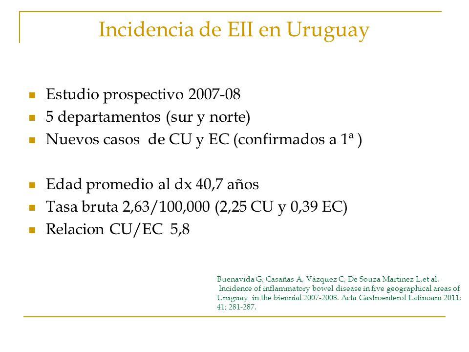 Incidencia de EII en Uruguay
