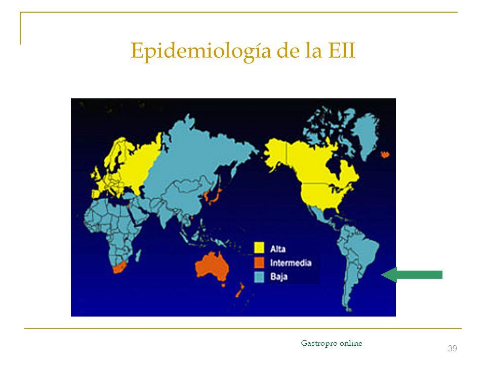Epidemiología de la EII