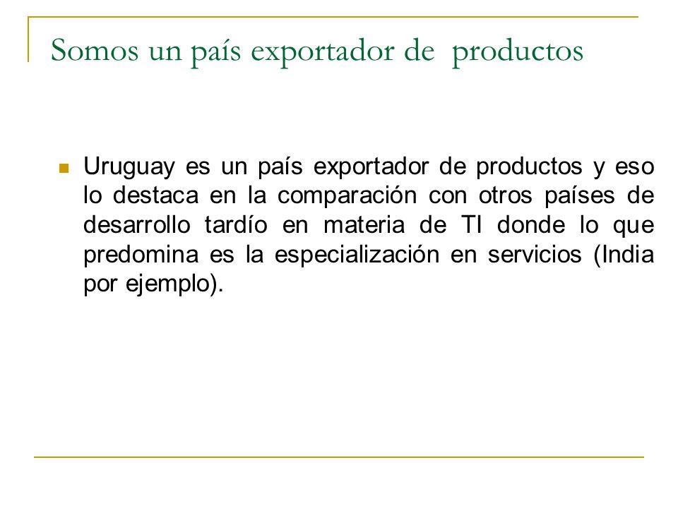 Somos un país exportador de productos