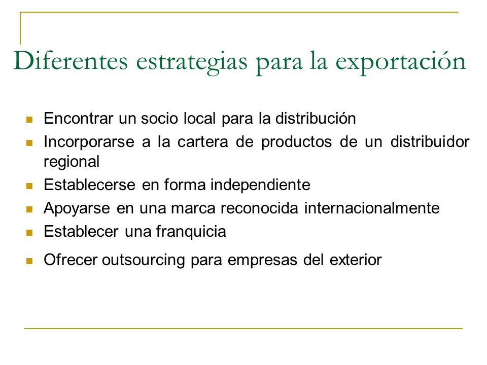 Diferentes estrategias para la exportación